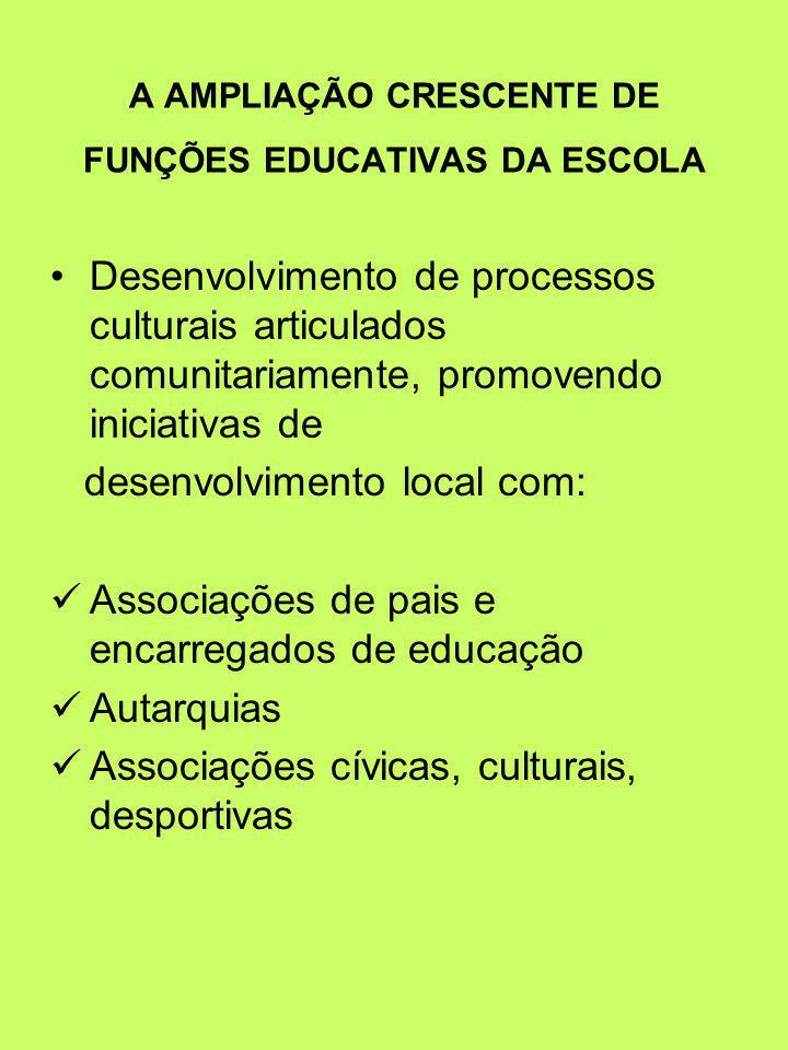 A AMPLIAÇÃO CRESCENTE DE FUNÇÕES EDUCATIVAS DA ESCOLA Desenvolvimento de processos culturais articulados comunitariamente, promovendo iniciativas de desenvolvimento local com: Associações de pais e encarregados de educação Autarquias Associações cívicas, culturais, desportivas