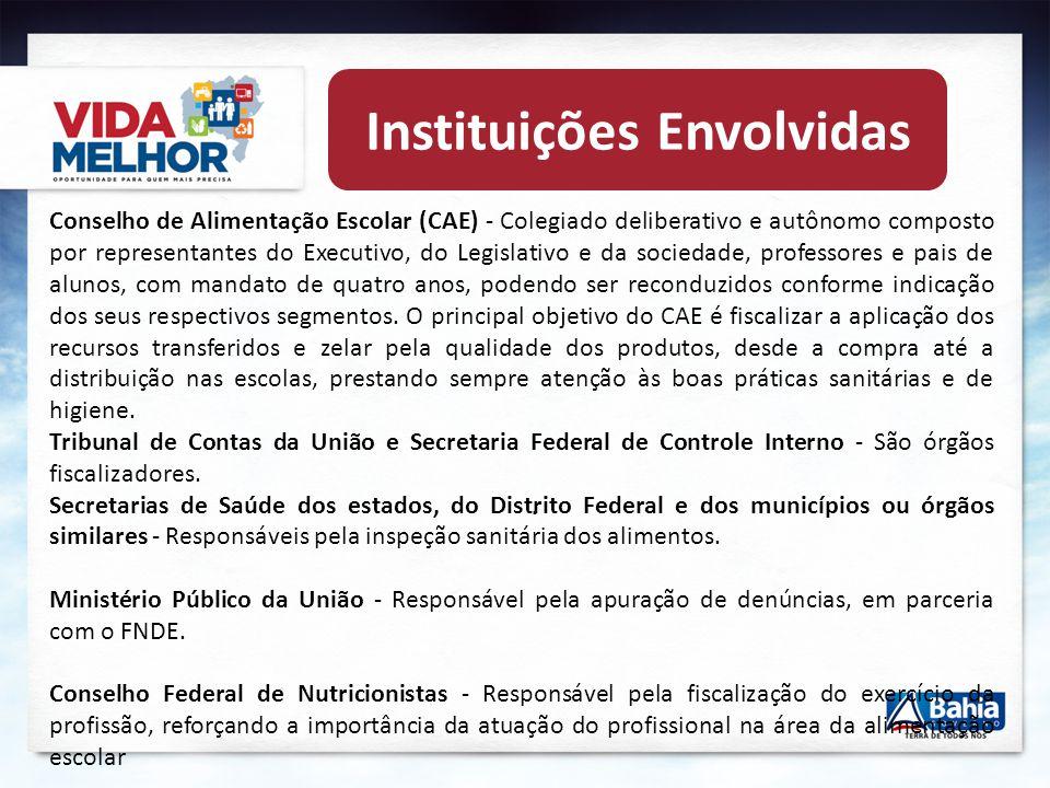 . Instituições Envolvidas FNDE - É responsável pela assistência financeira em caráter complementar, normatização, coordenação, acompanhamento, monitor