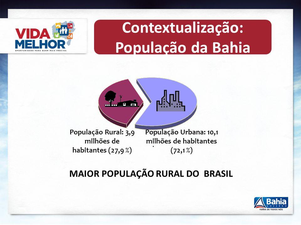 . PNAE - Bahia CrechePré-Escola Ens. Fundamental - anos iniciais Ens. Fundamental - anos finais Ensino MédioTOTAL Bahia (2011)102.372354.5581.311.4141