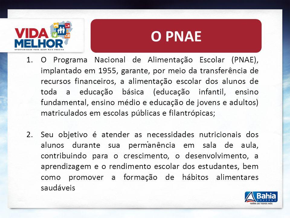. O PNAE 1.O Programa Nacional de Alimentação Escolar (PNAE), implantado em 1955, garante, por meio da transferência de recursos financeiros, a alimentação escolar dos alunos de toda a educação básica (educação infantil, ensino fundamental, ensino médio e educação de jovens e adultos) matriculados em escolas públicas e filantrópicas; 2.Seu objetivo é atender as necessidades nutricionais dos alunos durante sua permanência em sala de aula, contribuindo para o crescimento, o desenvolvimento, a aprendizagem e o rendimento escolar dos estudantes, bem como promover a formação de hábitos alimentares saudáveis