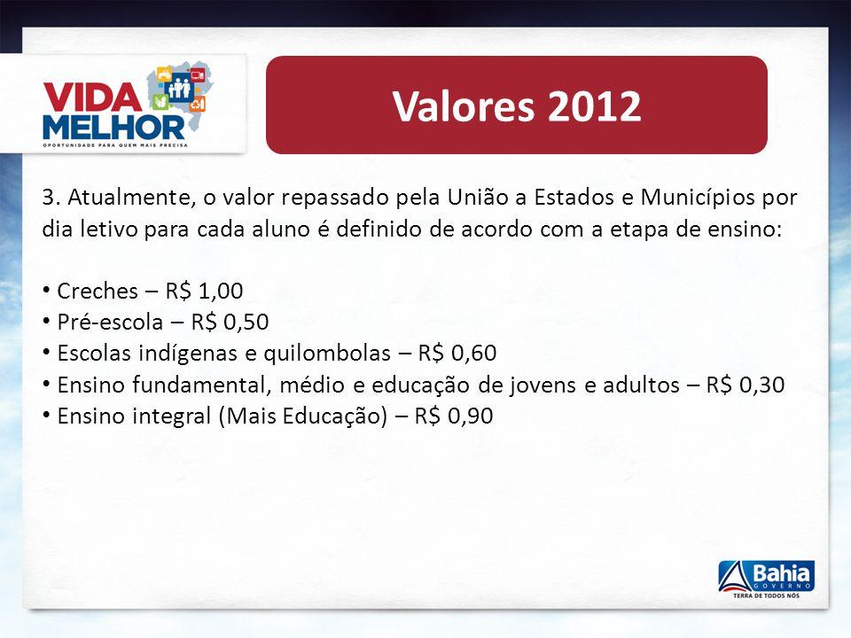 . Contextualização: População da Bahia População Rural: 3,9 milhões de habitantes (27,9 %) População Urbana: 10,1 milhões de habitantes (72,1 %) MAIOR POPULAÇÃO RURAL DO BRASIL