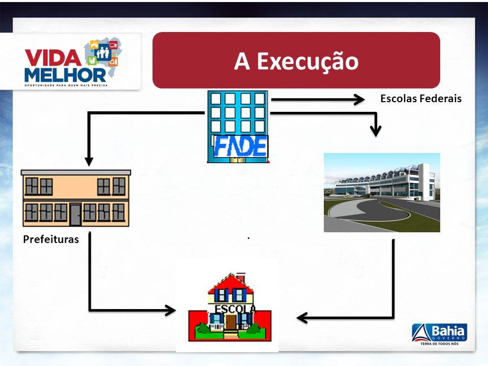 . A Execução Escolas Federais Prefeituras