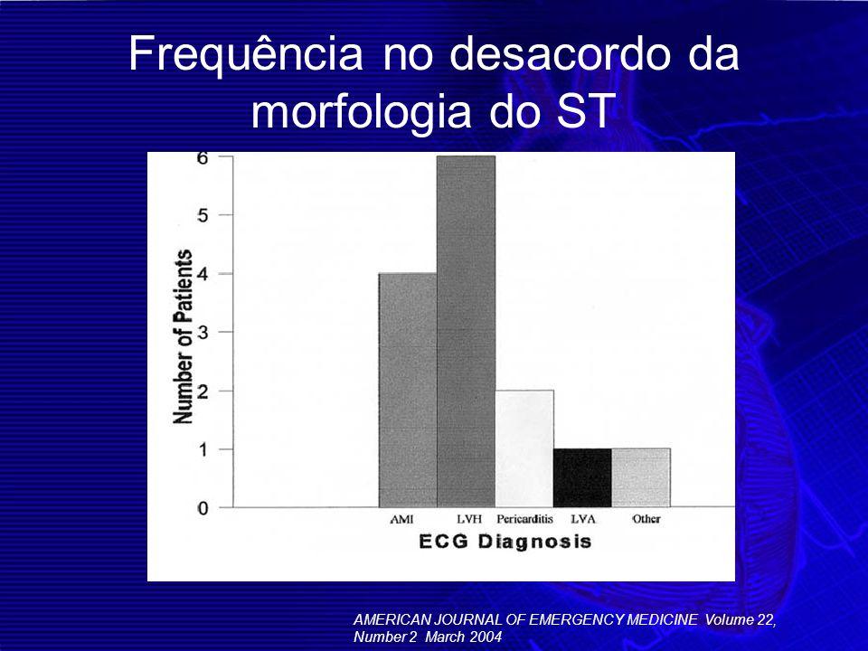 Frequência no desacordo da morfologia do ST AMERICAN JOURNAL OF EMERGENCY MEDICINE Volume 22, Number 2 March 2004