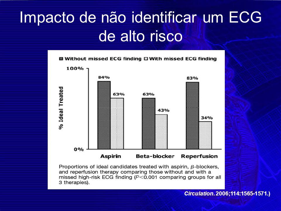 Impacto de não identificar um ECG de alto risco Circulation. 2006;114:1565-1571.)