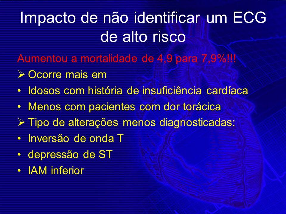 Impacto de não identificar um ECG de alto risco Aumentou a mortalidade de 4,9 para 7,9%!!!  Ocorre mais em Idosos com história de insuficiência cardí