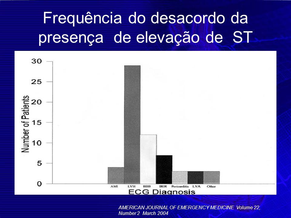 Frequência do desacordo da presença de elevação de ST AMERICAN JOURNAL OF EMERGENCY MEDICINE Volume 22, Number 2 March 2004