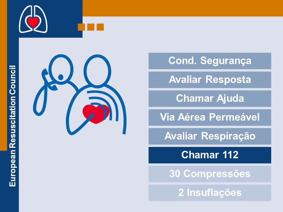 European Resuscitation Council Cond. Segurança Avaliar Resposta Chamar Ajuda Via Aérea Permeável Avaliar Respiração Chamar 112 30 Compressões 2 Insufl
