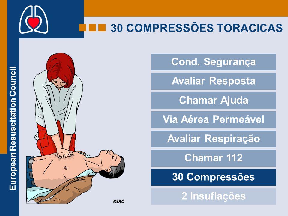 European Resuscitation Council 30 COMPRESSÕES TORACICAS Cond. Segurança Avaliar Resposta Chamar Ajuda Via Aérea Permeável Avaliar Respiração Chamar 11