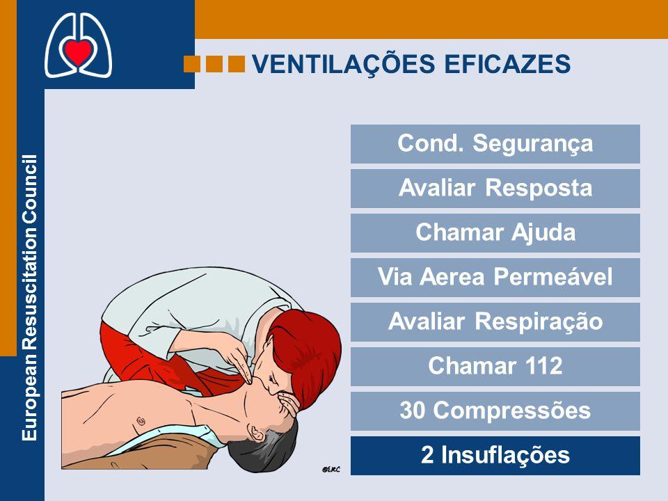 European Resuscitation Council VENTILAÇÕES EFICAZES Cond. Segurança Avaliar Resposta Chamar Ajuda Via Aerea Permeável Avaliar Respiração Chamar 112 30