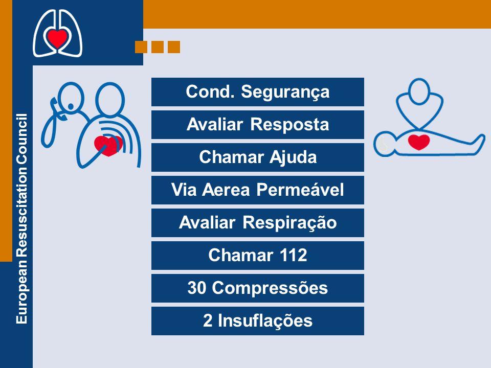 European Resuscitation Council Cond. Segurança Avaliar Resposta Chamar Ajuda Via Aerea Permeável Avaliar Respiração Chamar 112 30 Compressões 2 Insufl