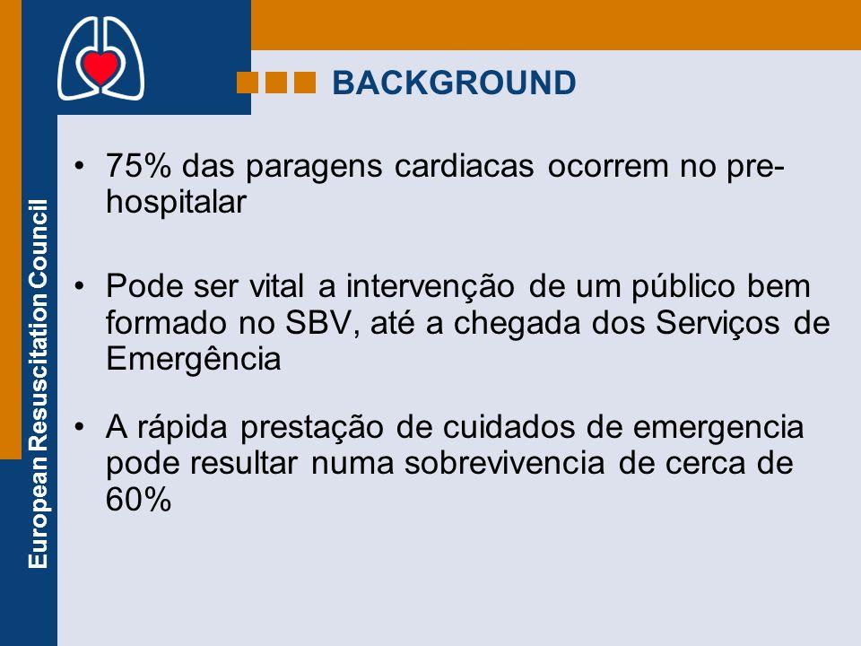 European Resuscitation Council Cadeia de Sobrevivência 1.Acesso precoce ao Sistema de Emergência Médica 2.Inicio precoce do Suporte Básico de vida 3.Desfibrilhação precoce 4.Suporte Avançado de Vida precoce