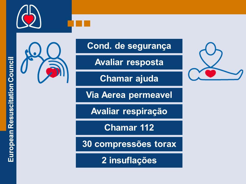 European Resuscitation Council Cond. de segurança Avaliar resposta Chamar ajuda Via Aerea permeavel Avaliar respiração Chamar 112 30 compressões torax
