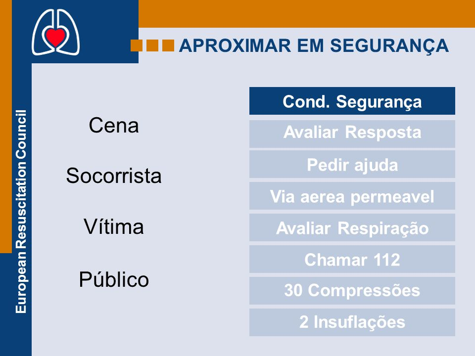 European Resuscitation Council VENTILAÇÕES EFICAZES Cond.