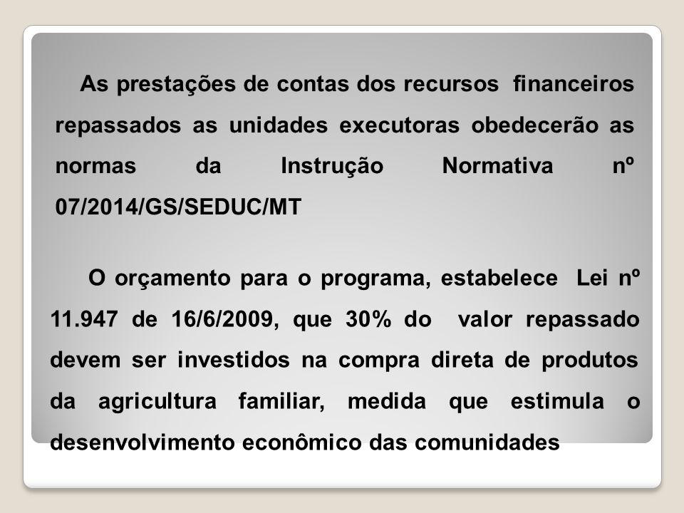 O orçamento para o programa, estabelece Lei nº 11.947 de 16/6/2009, que 30% do valor repassado devem ser investidos na compra direta de produtos da ag