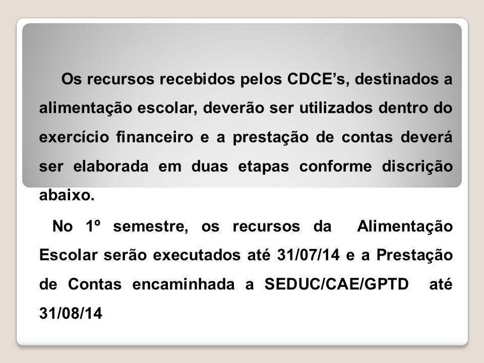 Os recursos recebidos pelos CDCE's, destinados a alimentação escolar, deverão ser utilizados dentro do exercício financeiro e a prestação de contas de