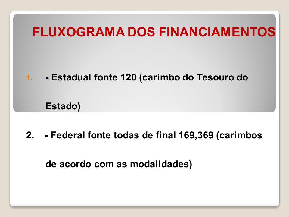 1. - Estadual fonte 120 (carimbo do Tesouro do Estado) 2. - Federal fonte todas de final 169,369 (carimbos de acordo com as modalidades) FLUXOGRAMA DO