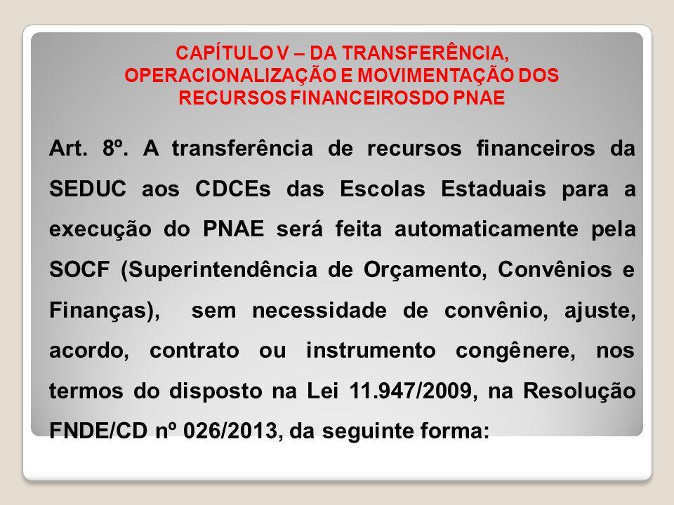 CAPÍTULO V – DA TRANSFERÊNCIA, OPERACIONALIZAÇÃO E MOVIMENTAÇÃO DOS RECURSOS FINANCEIROSDO PNAE Art. 8º. A transferência de recursos financeiros da SE