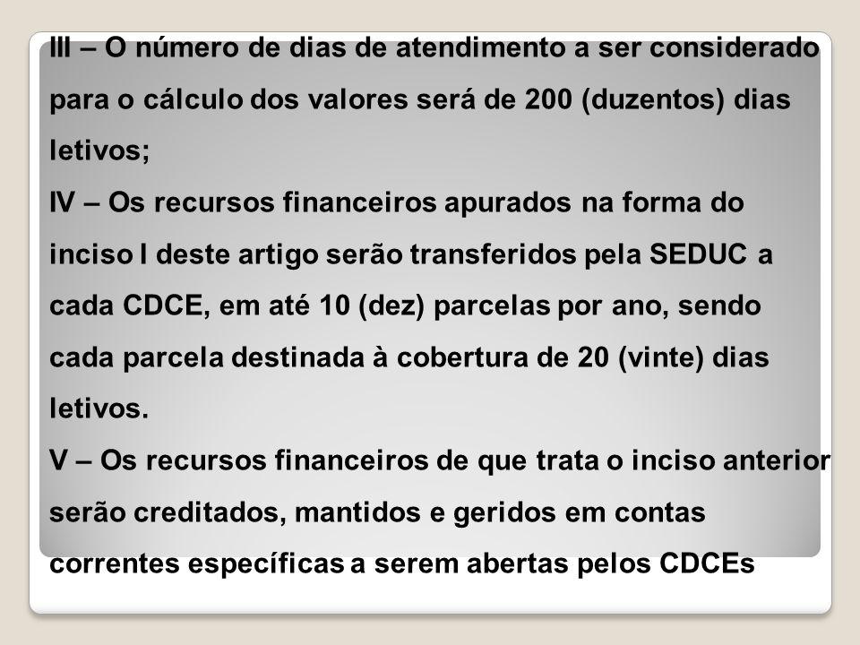 III – O número de dias de atendimento a ser considerado para o cálculo dos valores será de 200 (duzentos) dias letivos; IV – Os recursos financeiros a