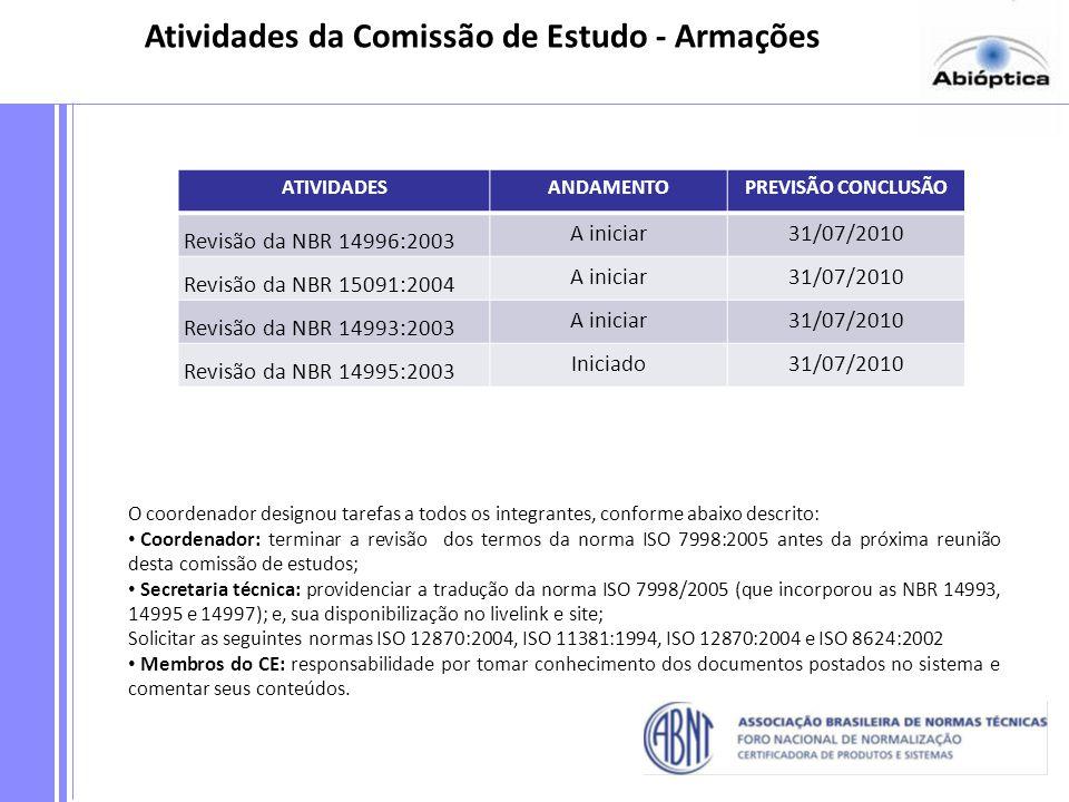 Atividades da Comissão de Estudo - Armações ATIVIDADESANDAMENTOPREVISÃO CONCLUSÃO Revisão da NBR 14996:2003 A iniciar31/07/2010 Revisão da NBR 15091:2