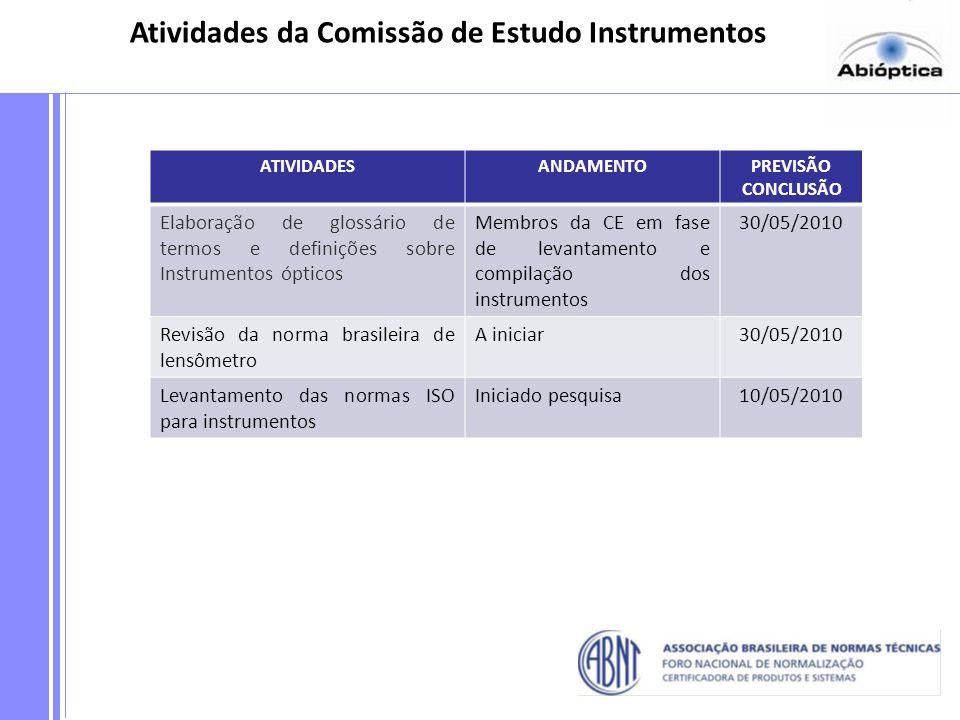 Atividades da Comissão de Estudo Instrumentos ATIVIDADESANDAMENTOPREVISÃO CONCLUSÃO Elaboração de glossário de termos e definições sobre Instrumentos