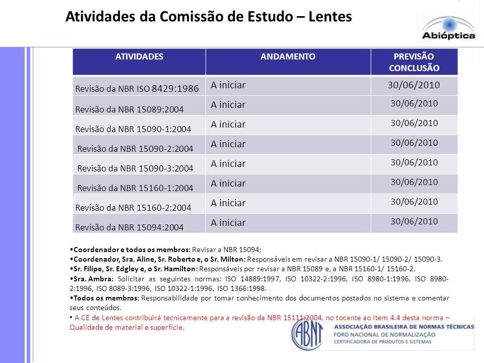 Atividades da Comissão de Estudo – Lentes ATIVIDADESANDAMENTOPREVISÃO CONCLUSÃO Revisão da NBR ISO 8429:1986 A iniciar30/06/2010 Revisão da NBR 15089: