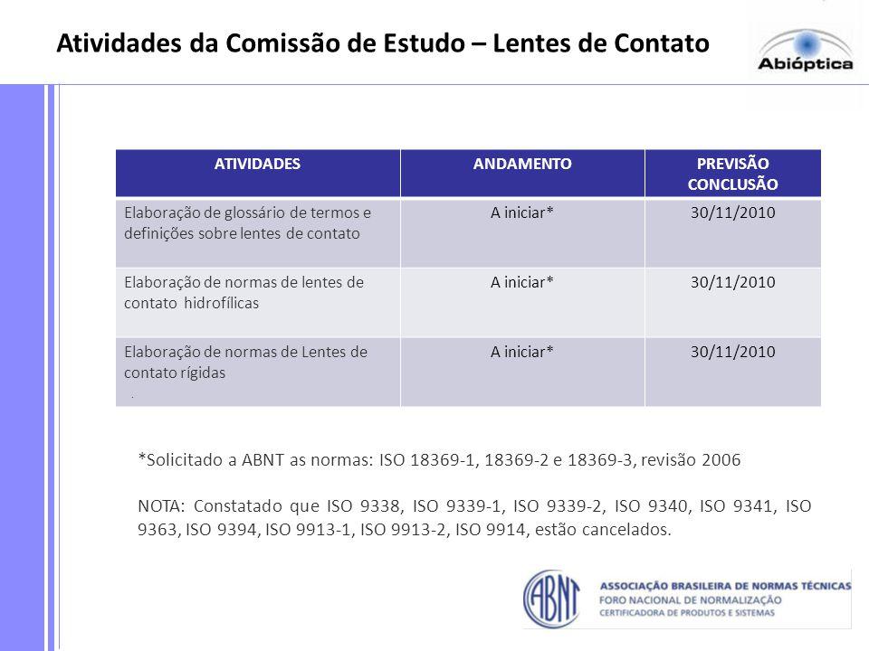 Atividades da Comissão de Estudo – Lentes de Contato ATIVIDADESANDAMENTOPREVISÃO CONCLUSÃO Elaboração de glossário de termos e definições sobre lentes