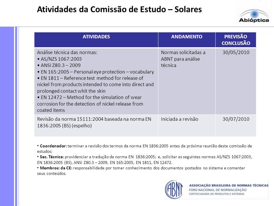 Atividades da Comissão de Estudo – Solares ATIVIDADESANDAMENTOPREVISÃO CONCLUSÃO Análise técnica das normas: AS/NZS 1067:2003 ANSI Z80.3 – 2009 EN 165