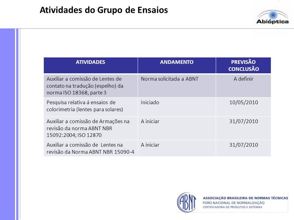 Atividades do Grupo de Ensaios ATIVIDADESANDAMENTOPREVISÃO CONCLUSÃO Auxiliar a comissão de Lentes de contato na tradução (espelho) da norma ISO 18368