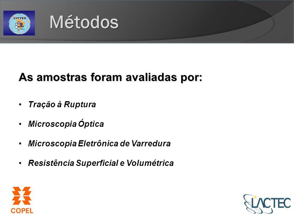 As amostras foram avaliadas por: Tração à Ruptura Microscopia Óptica Microscopia Eletrônica de Varredura Resistência Superficial e Volumétrica Métodos