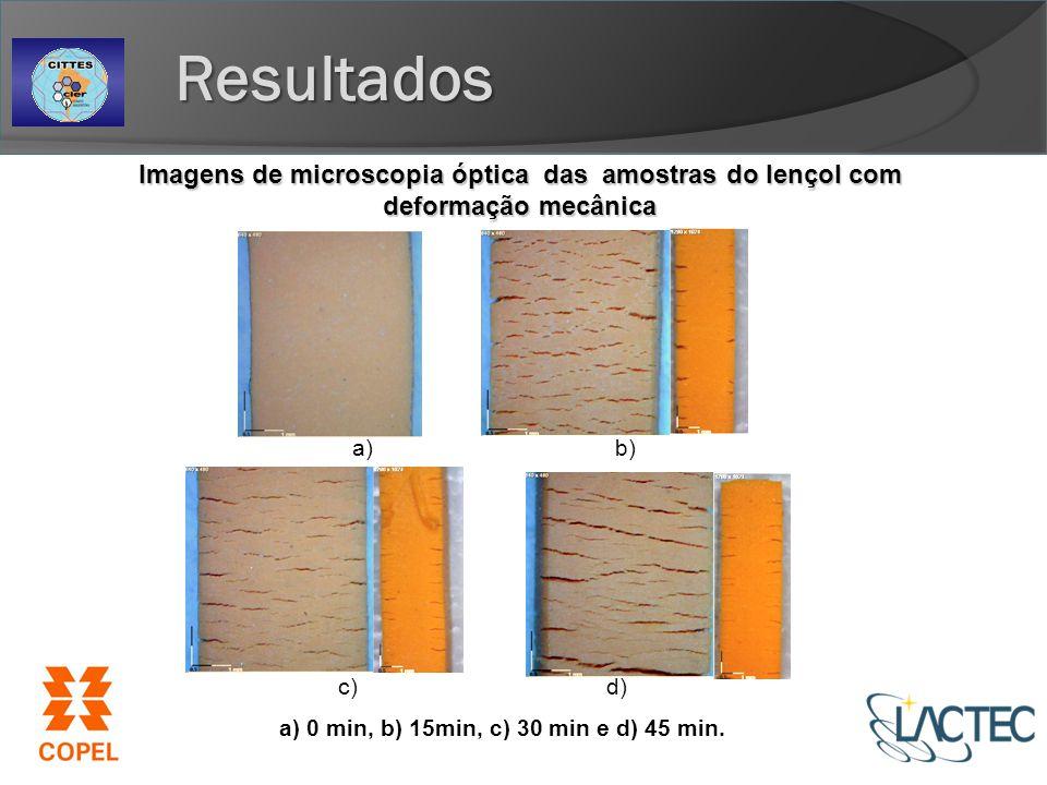 Resultados a) 0 min, b) 15min, c) 30 min e d) 45 min.