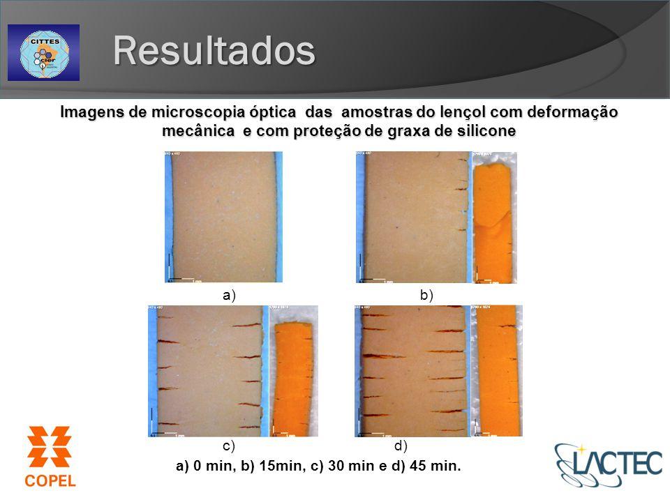 a) b) c) d) a) 0 min, b) 15min, c) 30 min e d) 45 min.