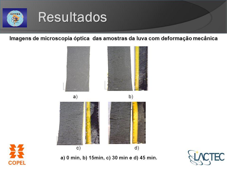 Imagens de microscopia óptica das amostras da luva com deformação mecânica a) b) c) d) a) 0 min, b) 15min, c) 30 min e d) 45 min.