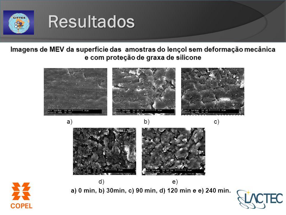 Imagens de MEV da superfície das amostras do lençol sem deformação mecânica e com proteção de graxa de silicone a) 0 min, b) 30min, c) 90 min, d) 120 min e e) 240 min.