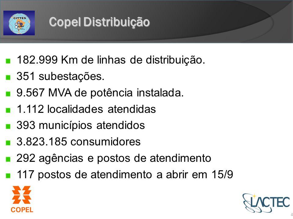 Copel Distribuição 4 182.999 Km de linhas de distribuição.