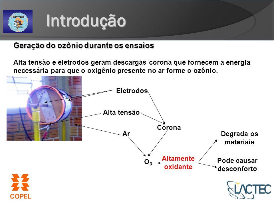 Altamente oxidante Eletrodos Alta tensão Ar Corona O3O3 Degrada os materiais Pode causar desconforto Geração do ozônio durante os ensaios Alta tensão e eletrodos geram descargas corona que fornecem a energia necessária para que o oxigênio presente no ar forme o ozônio.