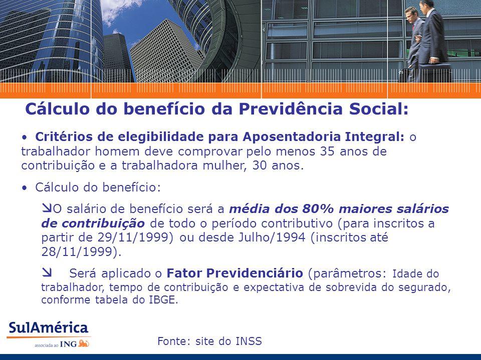 Cálculo do benefício da Previdência Social: Critérios de elegibilidade para Aposentadoria Integral: o trabalhador homem deve comprovar pelo menos 35 anos de contribuição e a trabalhadora mulher, 30 anos.
