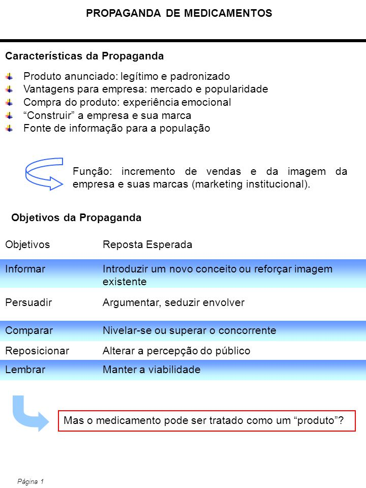 PROPAGANDA DE MEDICAMENTOS Página 1 Características da Propaganda Produto anunciado: legítimo e padronizado Vantagens para empresa: mercado e populari