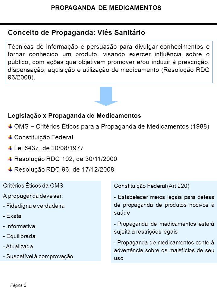 PROPAGANDA DE MEDICAMENTOS Página 3 Resolução RDC 102 de 30/11/2000 Ementa: Aprova o Regulamento sobre propagandas, mensagens publicitárias e promocionais e outras práticas que o objeto seja a divulgação, promoção ou comercialização de medicamentos.