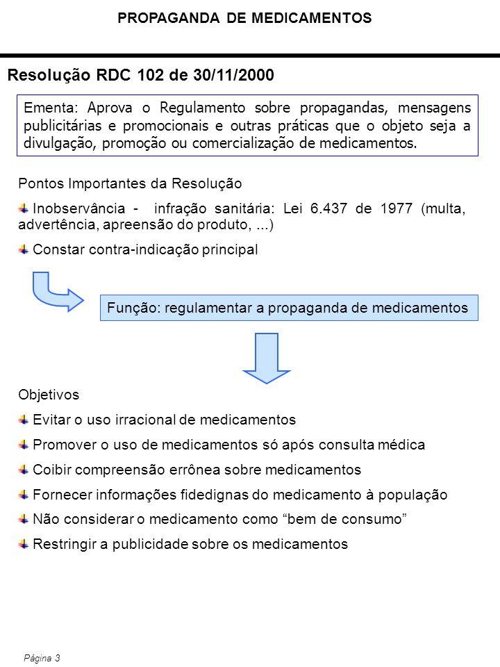PROPAGANDA DE MEDICAMENTOS Página 3 Resolução RDC 102 de 30/11/2000 Ementa: Aprova o Regulamento sobre propagandas, mensagens publicitárias e promocio