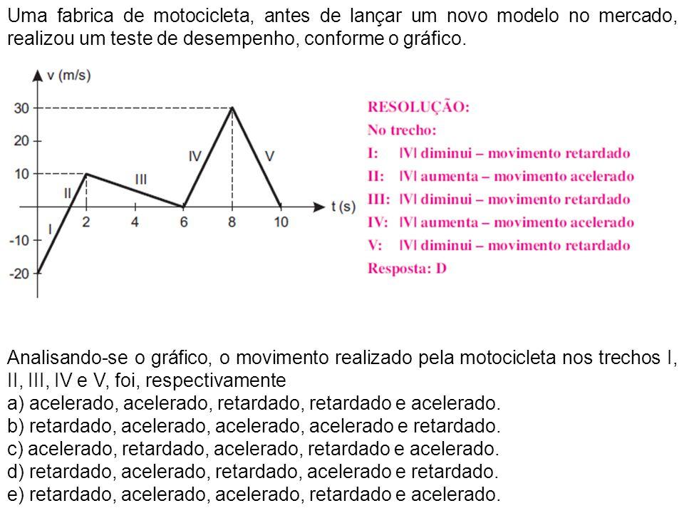 Uma fabrica de motocicleta, antes de lançar um novo modelo no mercado, realizou um teste de desempenho, conforme o gráfico.