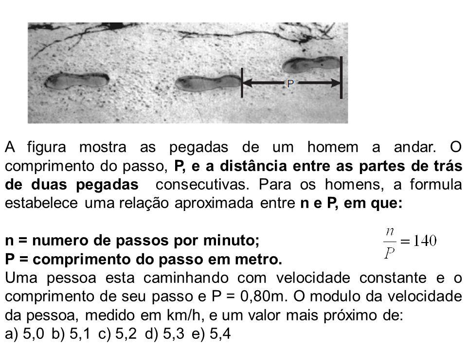 A figura mostra as pegadas de um homem a andar.