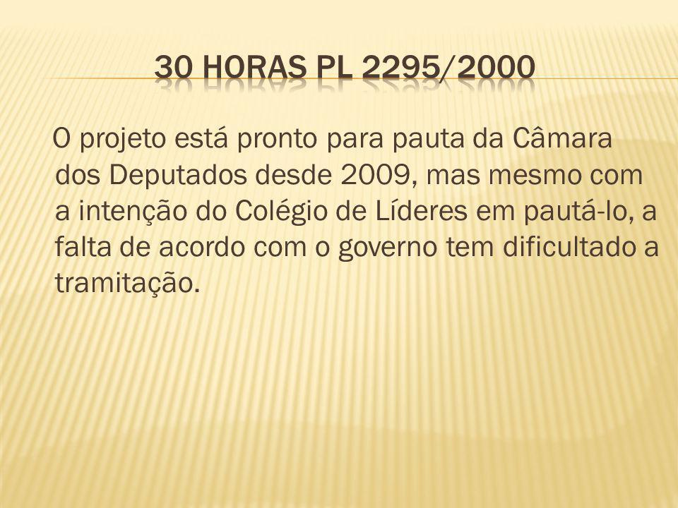 O projeto está pronto para pauta da Câmara dos Deputados desde 2009, mas mesmo com a intenção do Colégio de Líderes em pautá-lo, a falta de acordo com o governo tem dificultado a tramitação.