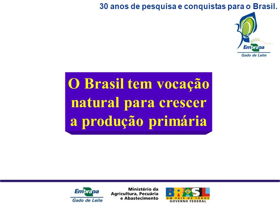 30 anos de pesquisa e conquistas para o Brasil.