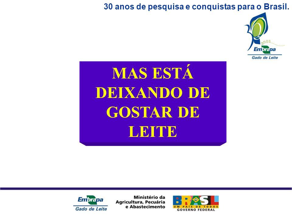 30 anos de pesquisa e conquistas para o Brasil. MAS ESTÁ DEIXANDO DE GOSTAR DE LEITE