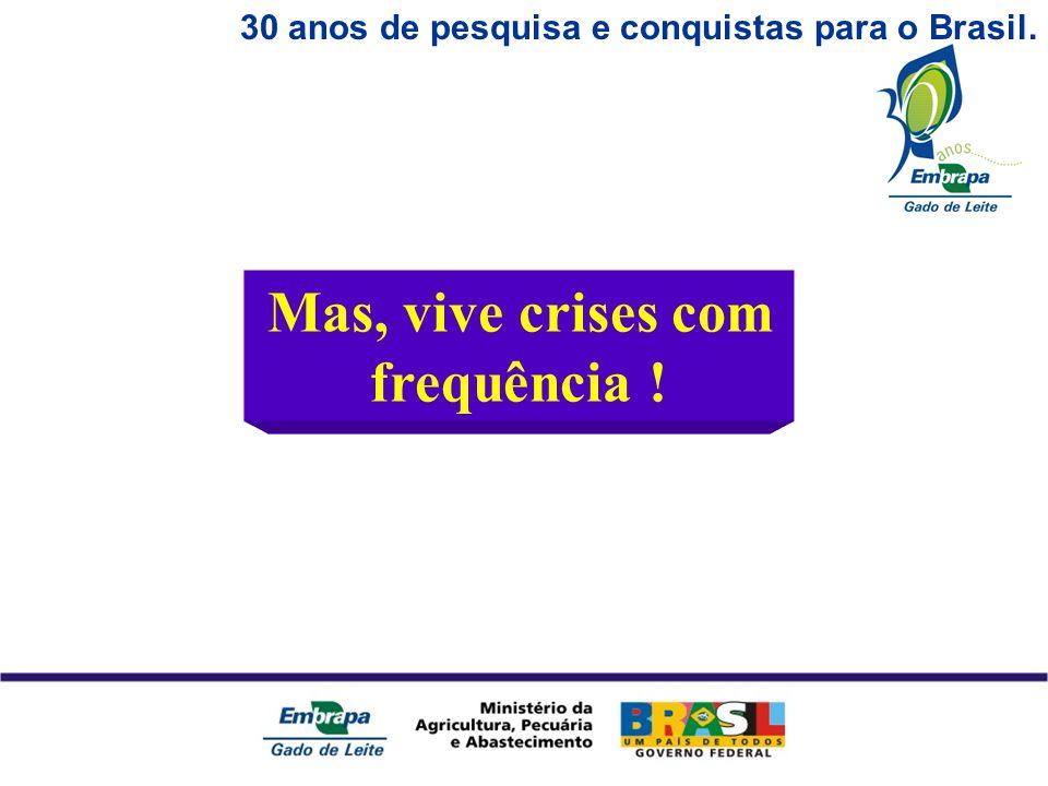 30 anos de pesquisa e conquistas para o Brasil. Mas, vive crises com frequência !