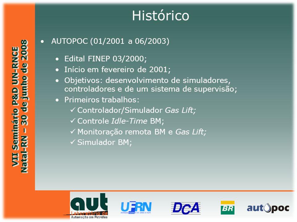 VII Seminário P&D UN-RNCE Natal-RN – 30 de junho de 2008 VII Seminário P&D UN-RNCE Natal-RN – 30 de junho de 2008 AUTOPOC II (08/2003 a 04/2005) Novas atividades: Modelagem da simulação BCP; Supervisório Gas Lift ADSPETRO; Primeiros testes de campo ADSPETRO (abril/2004); Histórico (Continuação) AUTLEV (04/2005 a 04/2008) Abril 2005: novo projeto Automação da Elevação Artificial Novas atividades: Supervisório BM SISAL; BCP (simulação e controle); BCS (início da modelagem para simulação); Início da planta piloto Plunger-Lift;