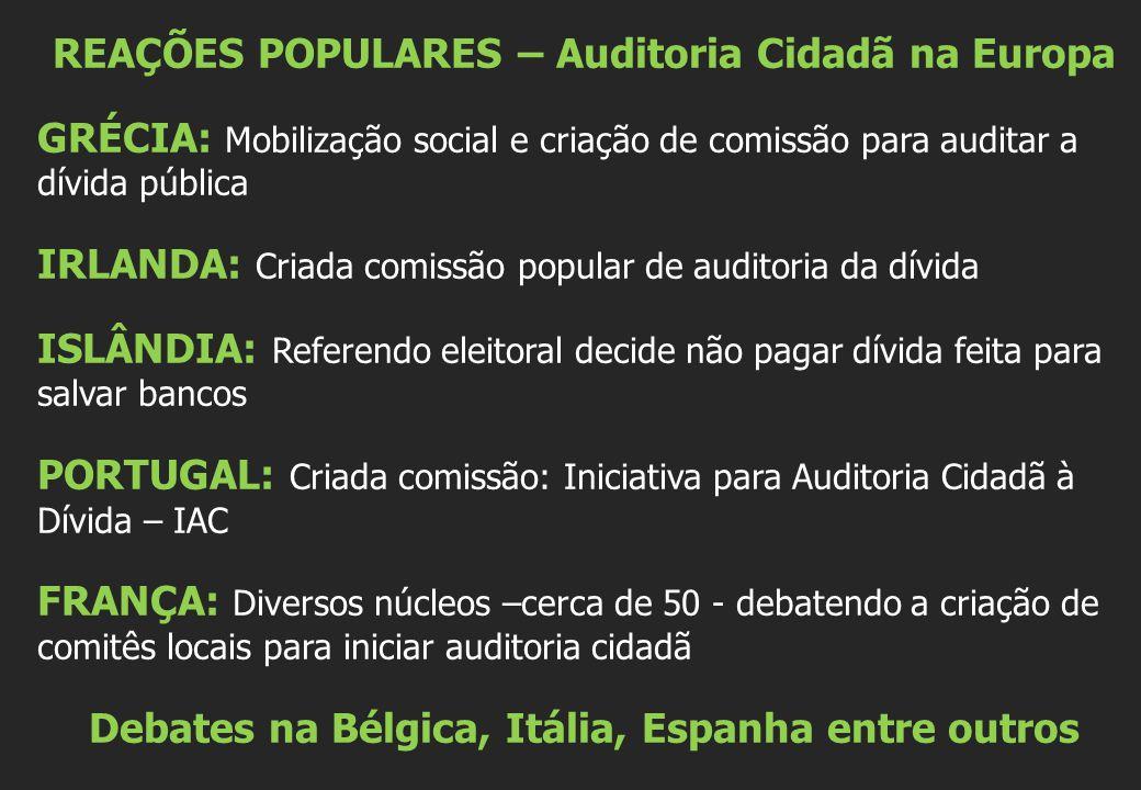 REAÇÕES POPULARES – Auditoria Cidadã na Europa GRÉCIA: Mobilização social e criação de comissão para auditar a dívida pública IRLANDA: Criada comissão popular de auditoria da dívida ISLÂNDIA: Referendo eleitoral decide não pagar dívida feita para salvar bancos PORTUGAL: Criada comissão: Iniciativa para Auditoria Cidadã à Dívida – IAC FRANÇA: Diversos núcleos –cerca de 50 - debatendo a criação de comitês locais para iniciar auditoria cidadã Debates na Bélgica, Itália, Espanha entre outros