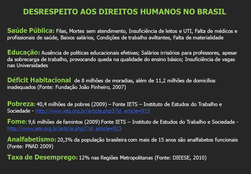 DESRESPEITO AOS DIREITOS HUMANOS NO BRASIL Saúde Pública : Filas, Mortes sem atendimento, Insuficiência de leitos e UTI, Falta de médicos e profission