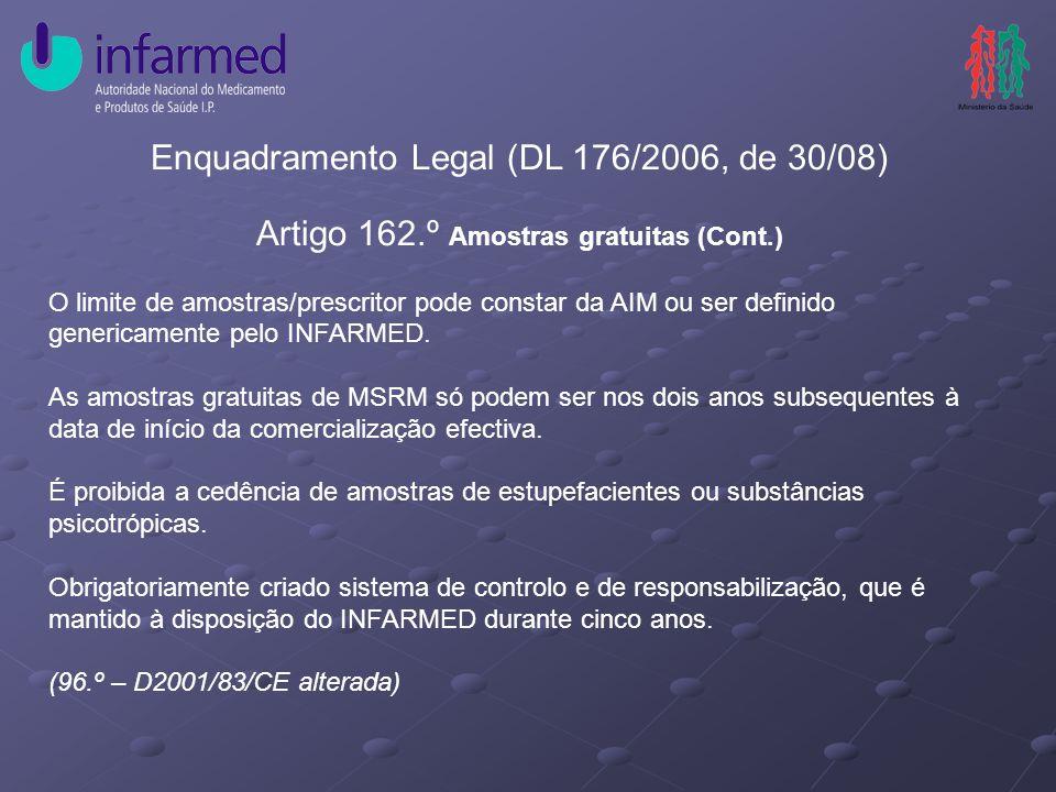 Enquadramento Legal (DL 176/2006, de 30/08) Artigo 162.º Amostras gratuitas (Cont.) O limite de amostras/prescritor pode constar da AIM ou ser definido genericamente pelo INFARMED.