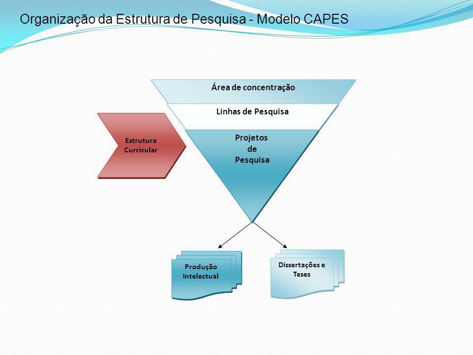 Estrutura do Programa Resultados Produção Científica e Tecnológica Inserção Social Sistema de Avaliação da Pós-Graduação Corpo discente Área de Concentração Estrutura Curricular Linhas de Pesquisa Projetos (eixo) Corpo Docente Plano Estratégico Missão do Programa Egresso Stakeholders Visão Acesso a Recursos